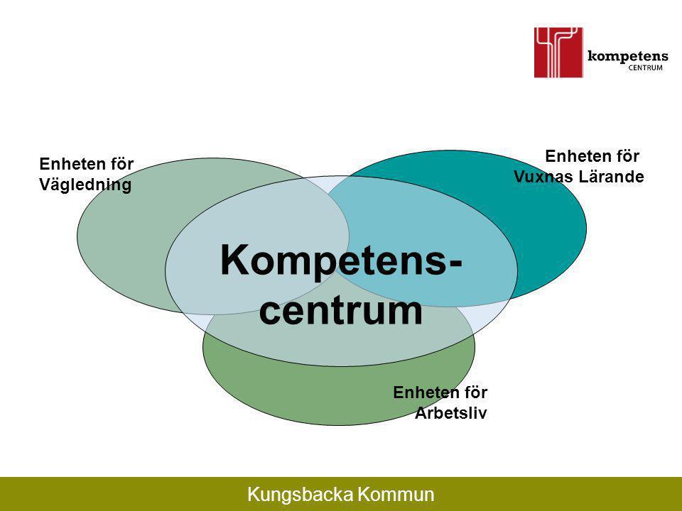 Kompetens- centrum Kungsbacka Kommun Enheten för Enheten för