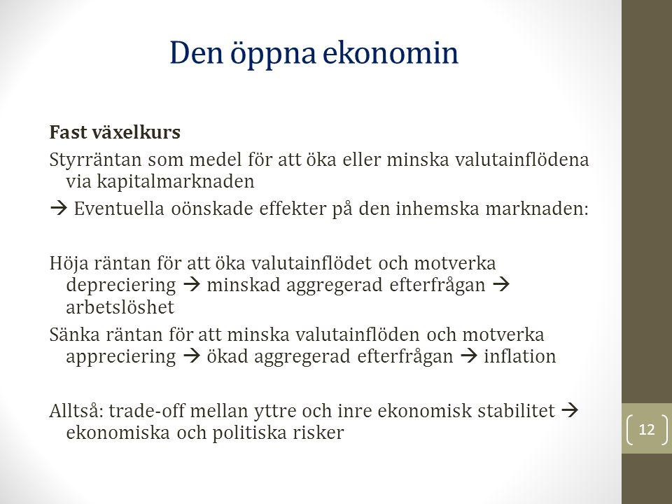 Den öppna ekonomin