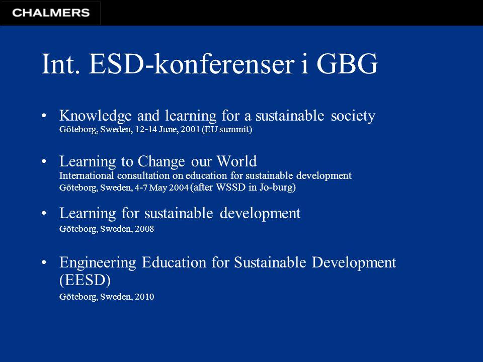 Int. ESD-konferenser i GBG