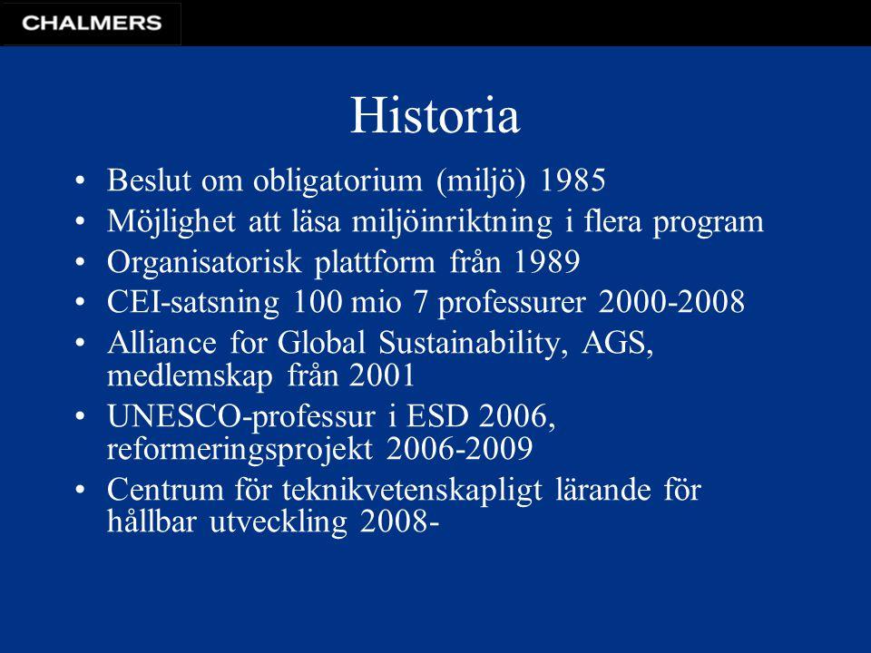 Historia Beslut om obligatorium (miljö) 1985