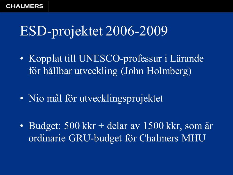 ESD-projektet 2006-2009 Kopplat till UNESCO-professur i Lärande för hållbar utveckling (John Holmberg)
