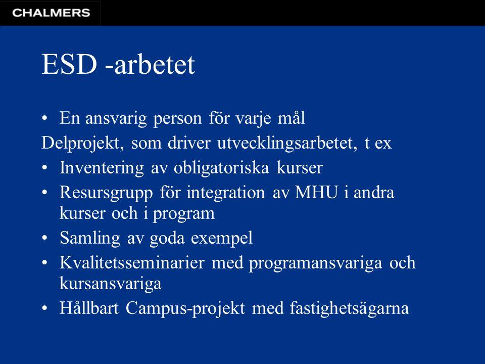 ESD -arbetet En ansvarig person för varje mål