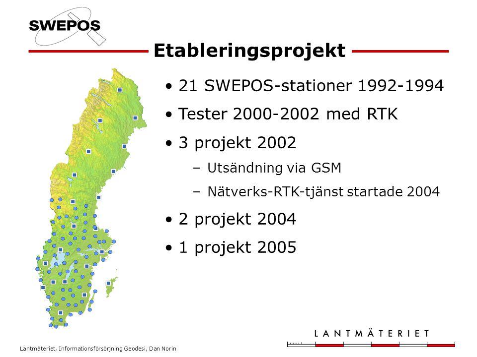 Etableringsprojekt 21 SWEPOS-stationer 1992-1994
