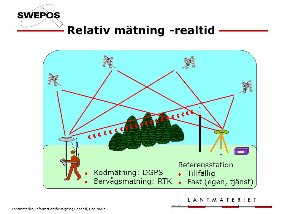 Relativ mätning -realtid