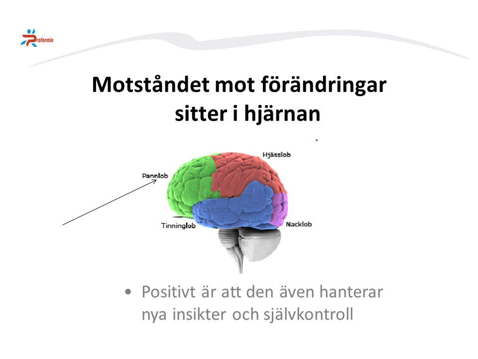 Motståndet mot förändringar sitter i hjärnan