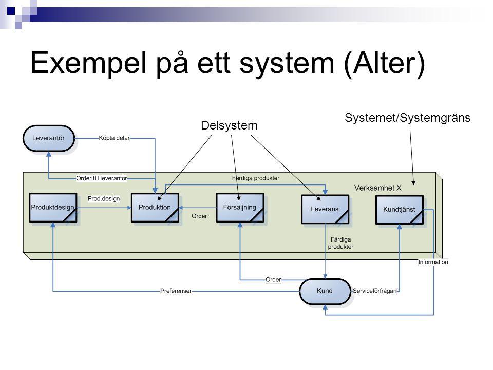 Exempel på ett system (Alter)