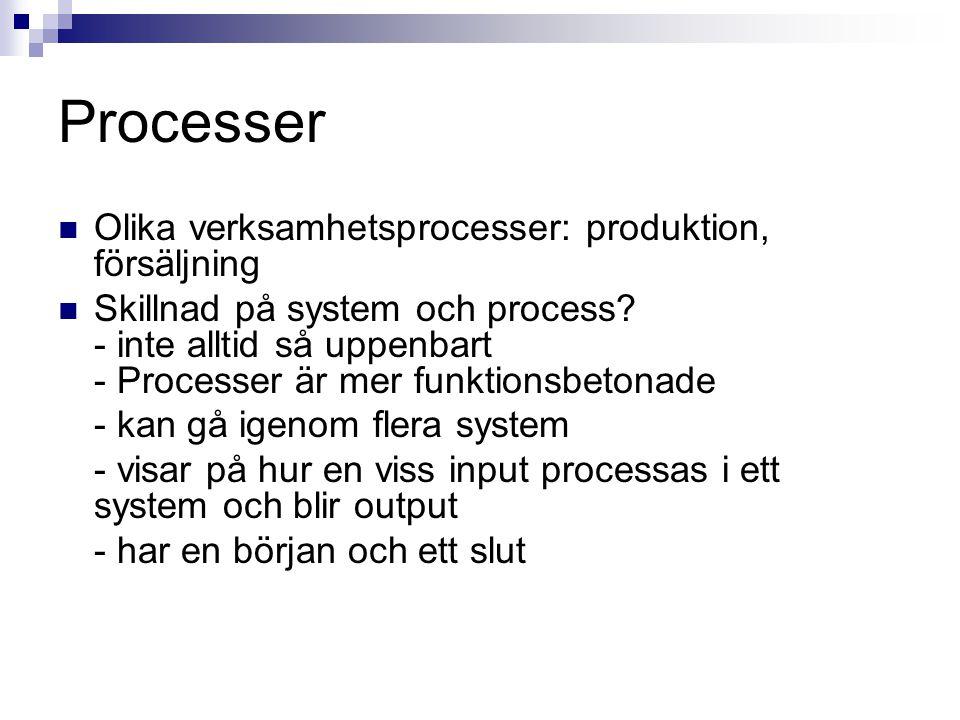Processer Olika verksamhetsprocesser: produktion, försäljning