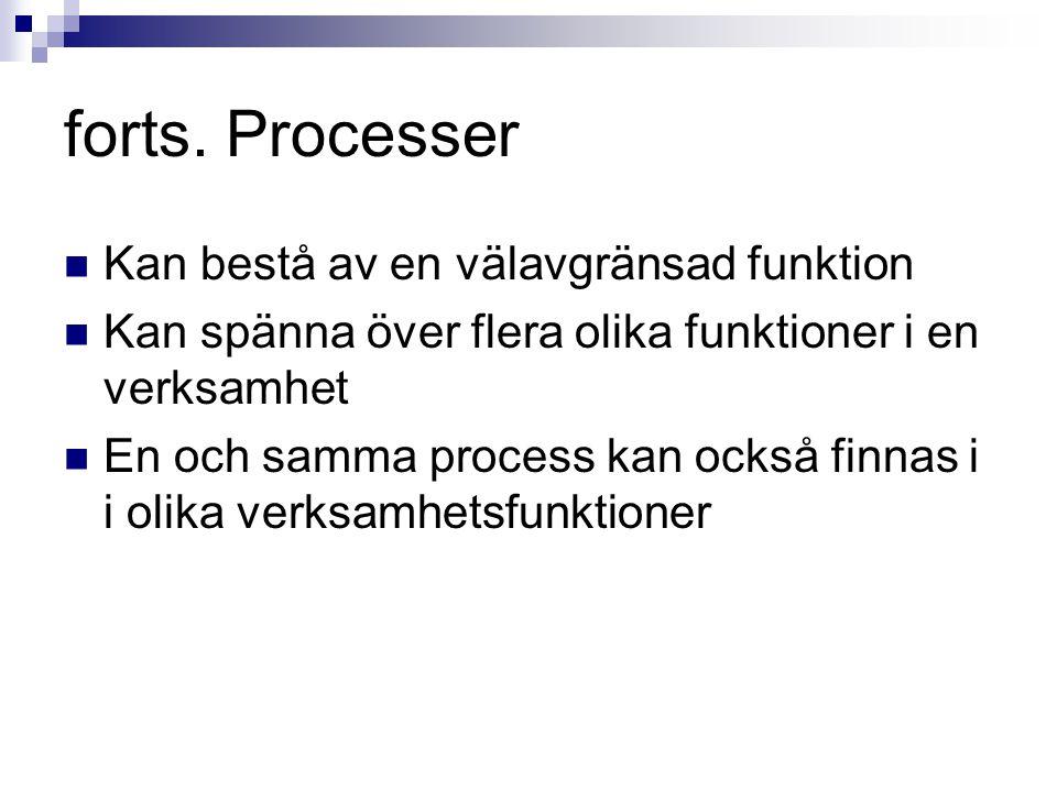 forts. Processer Kan bestå av en välavgränsad funktion
