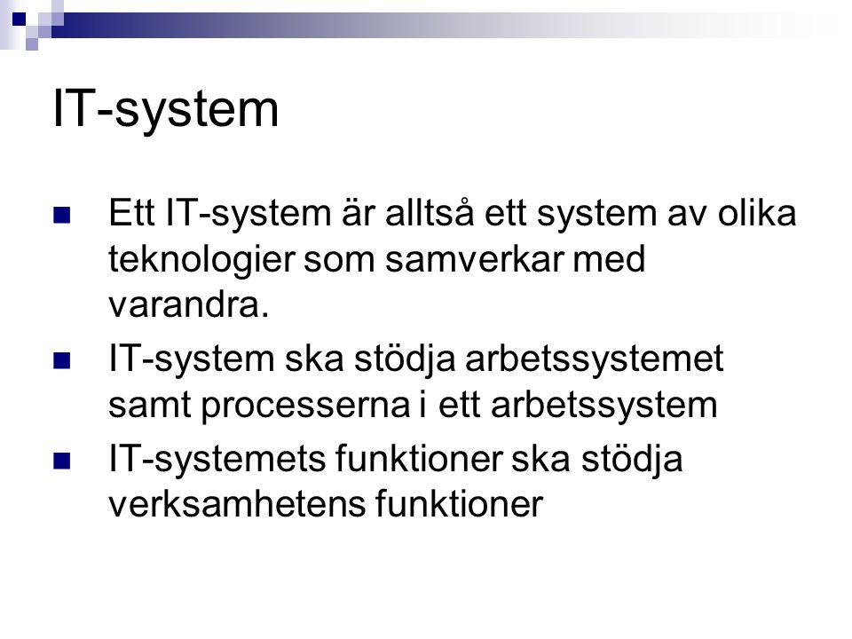 IT-system Ett IT-system är alltså ett system av olika teknologier som samverkar med varandra.
