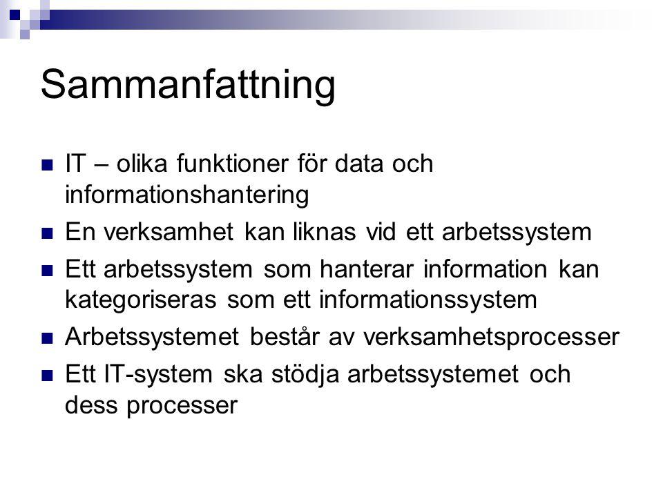 Sammanfattning IT – olika funktioner för data och informationshantering. En verksamhet kan liknas vid ett arbetssystem.