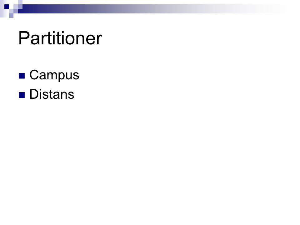 Partitioner Campus Distans Alla följer samma schema och innehåll.