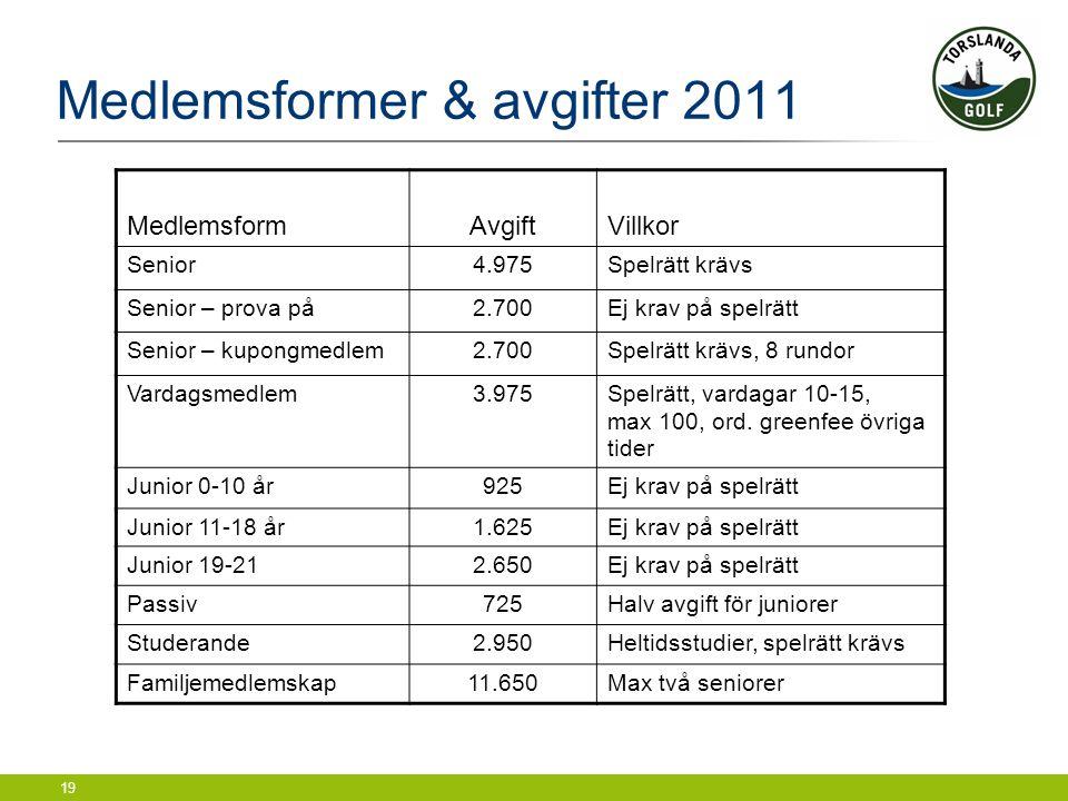 Medlemsformer & avgifter 2011