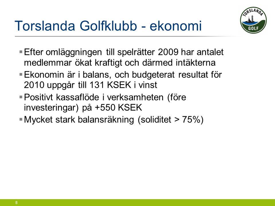 Torslanda Golfklubb - ekonomi