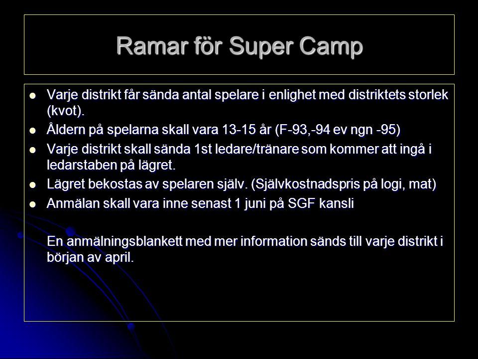 Ramar för Super Camp Varje distrikt får sända antal spelare i enlighet med distriktets storlek (kvot).