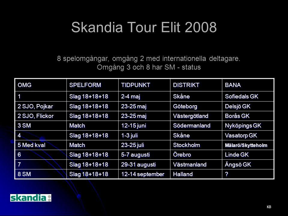 Skandia Tour Elit 2008 8 spelomgångar, omgång 2 med internationella deltagare. Omgång 3 och 8 har SM - status.