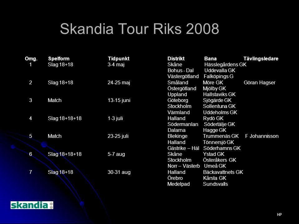 Skandia Tour Riks 2008 1 Slag 18+18 3-4 maj Skåne Hässlegårdens GK