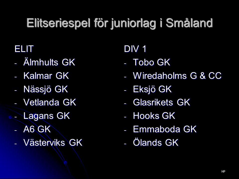 Elitseriespel för juniorlag i Småland