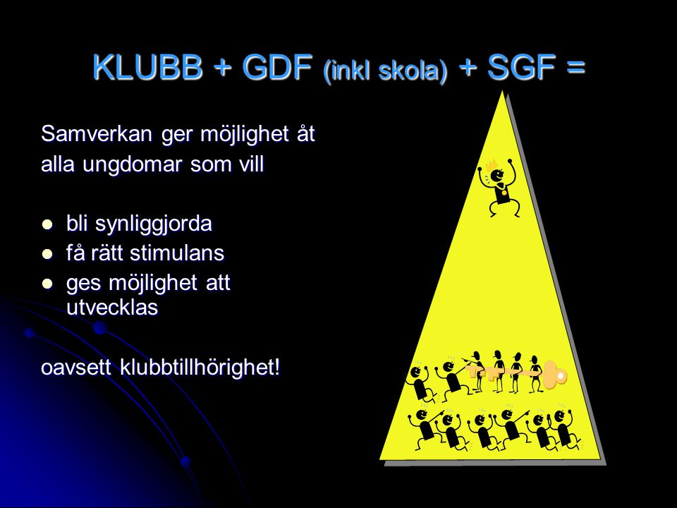 KLUBB + GDF (inkl skola) + SGF =