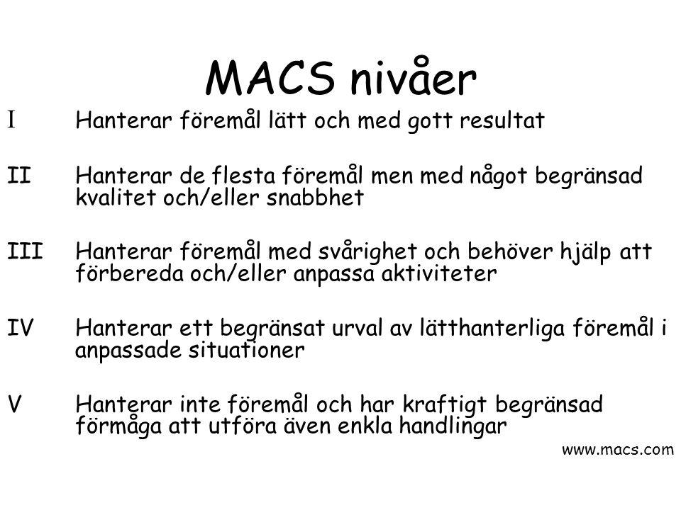 MACS nivåer I Hanterar föremål lätt och med gott resultat