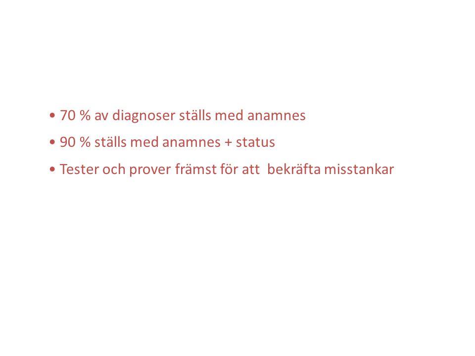 70 % av diagnoser ställs med anamnes
