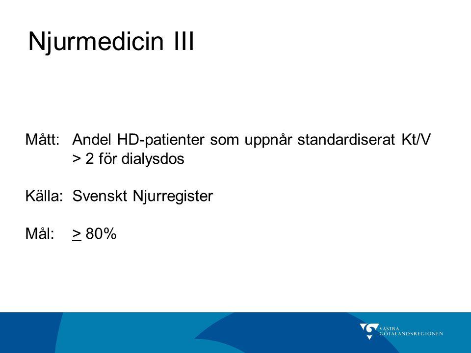 Njurmedicin III Mått: Andel HD-patienter som uppnår standardiserat Kt/V > 2 för dialysdos. Källa: Svenskt Njurregister.