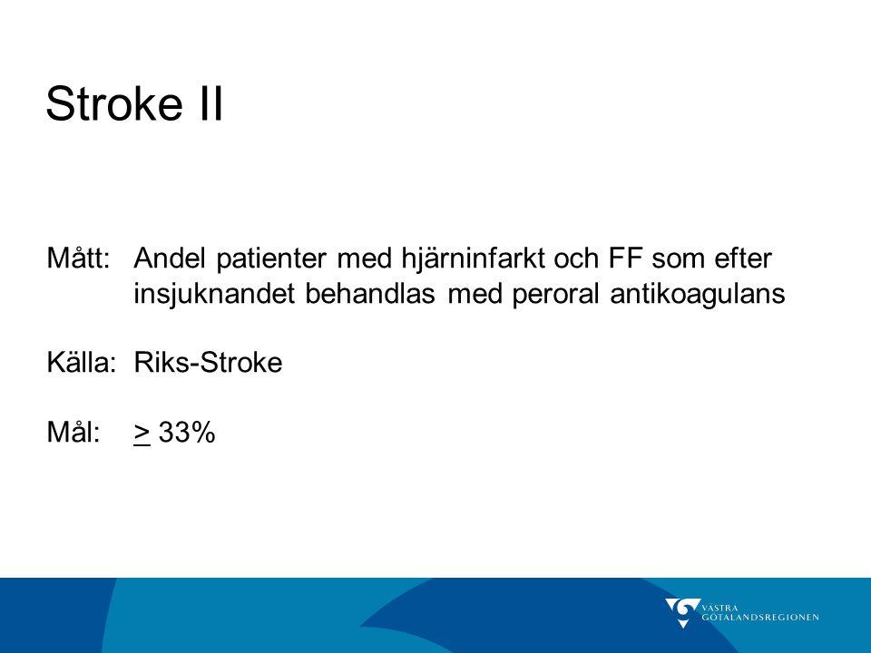Stroke II Mått: Andel patienter med hjärninfarkt och FF som efter insjuknandet behandlas med peroral antikoagulans.