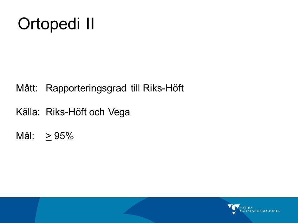 Ortopedi II Mått: Rapporteringsgrad till Riks-Höft