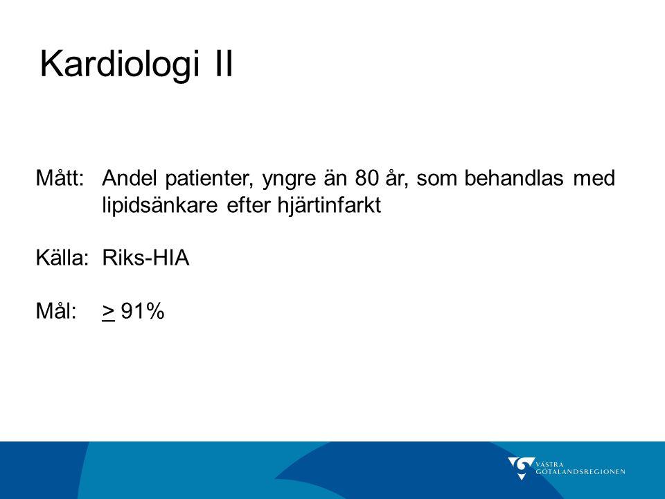 Kardiologi II Mått: Andel patienter, yngre än 80 år, som behandlas med lipidsänkare efter hjärtinfarkt.