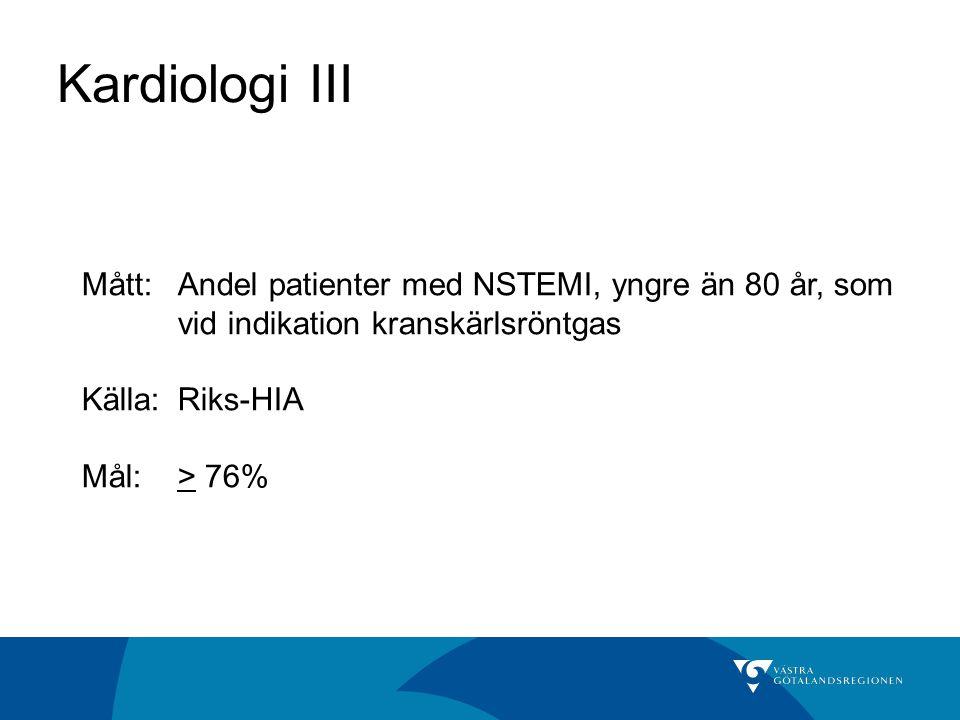 Kardiologi III Mått: Andel patienter med NSTEMI, yngre än 80 år, som vid indikation kranskärlsröntgas.