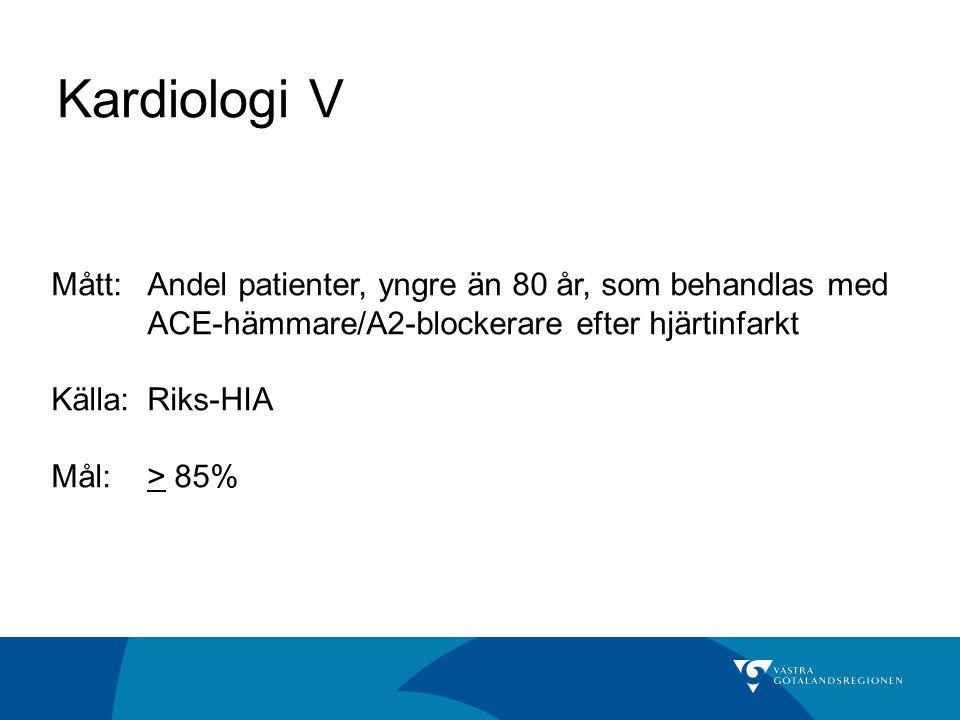 Kardiologi V Mått: Andel patienter, yngre än 80 år, som behandlas med ACE-hämmare/A2-blockerare efter hjärtinfarkt.