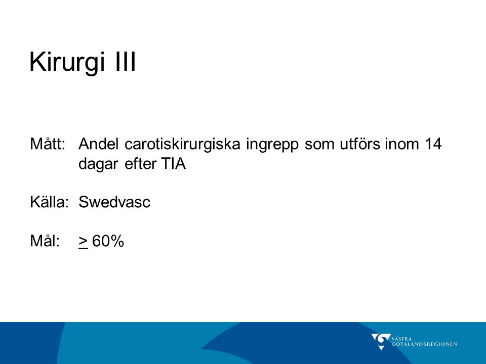 Kirurgi III Mått: Andel carotiskirurgiska ingrepp som utförs inom 14 dagar efter TIA. Källa: Swedvasc.