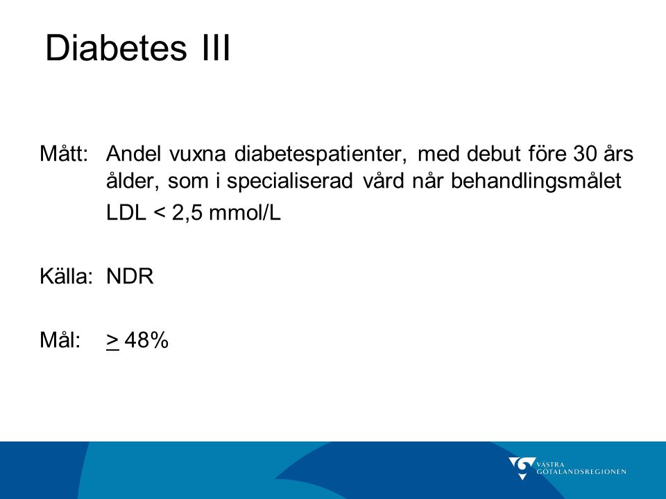 Diabetes III Mått: Andel vuxna diabetespatienter, med debut före 30 års ålder, som i specialiserad vård når behandlingsmålet.