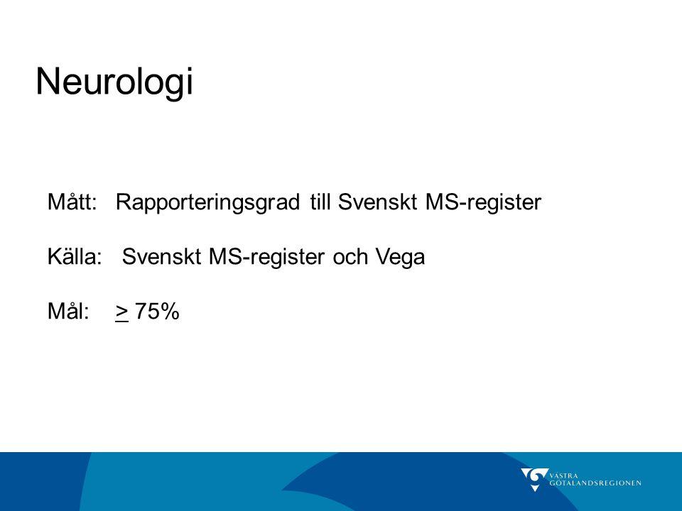 Neurologi Mått: Rapporteringsgrad till Svenskt MS-register