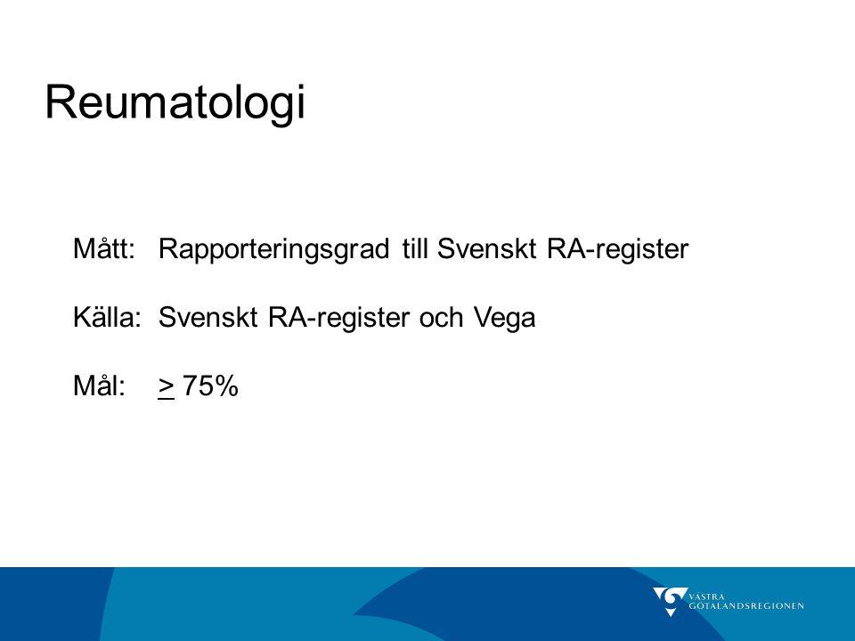 Reumatologi Mått: Rapporteringsgrad till Svenskt RA-register