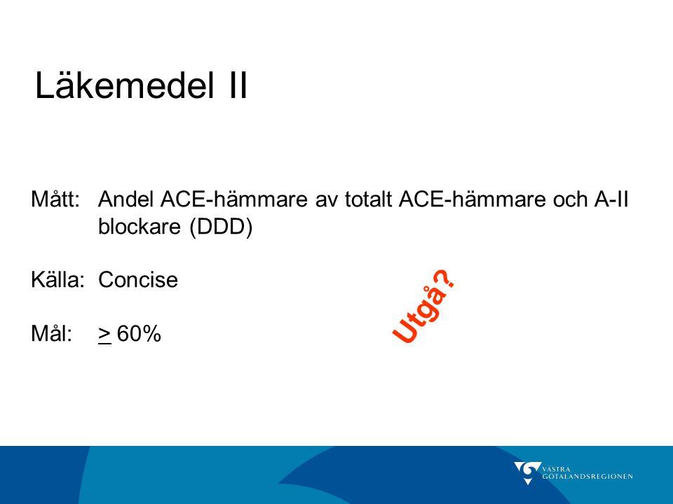 Läkemedel II Mått: Andel ACE-hämmare av totalt ACE-hämmare och A-II blockare (DDD) Källa: Concise.