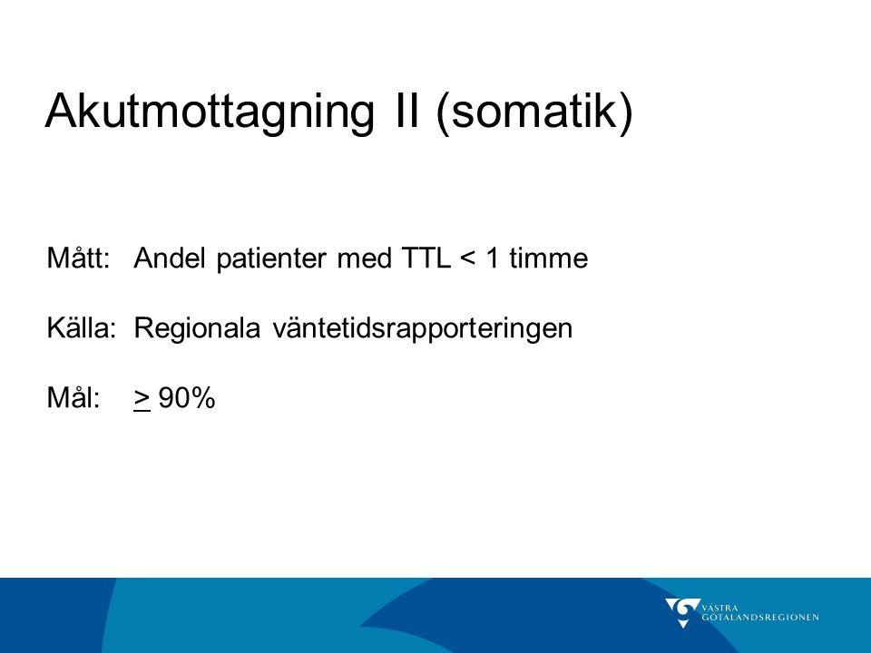 Akutmottagning II (somatik)