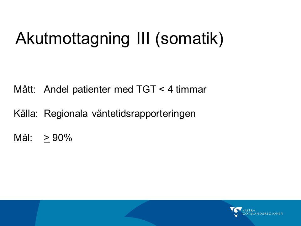 Akutmottagning III (somatik)