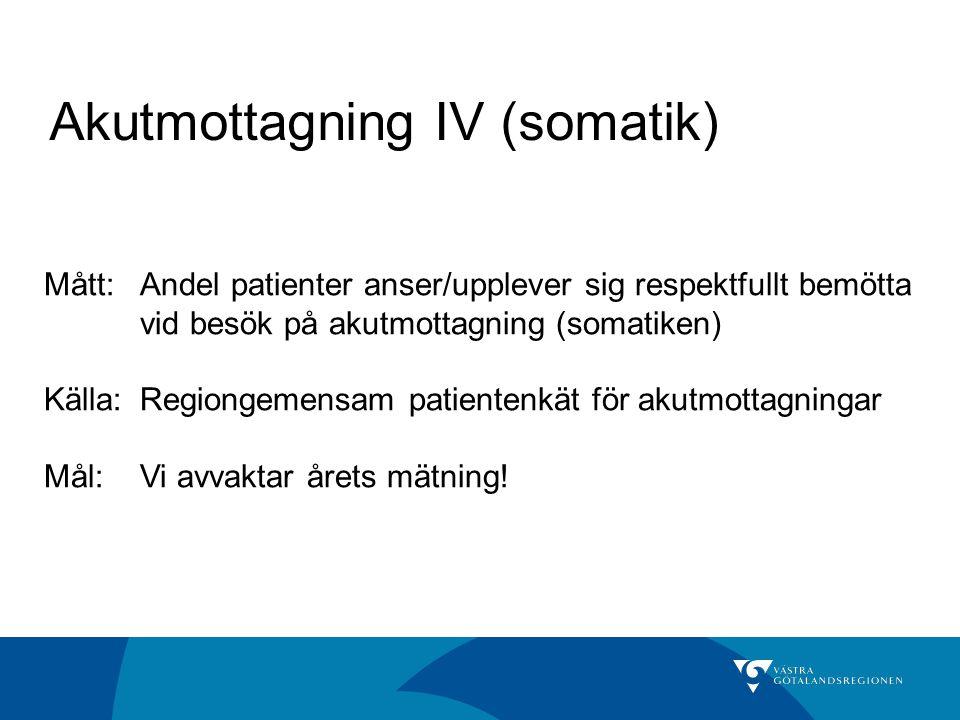 Akutmottagning IV (somatik)