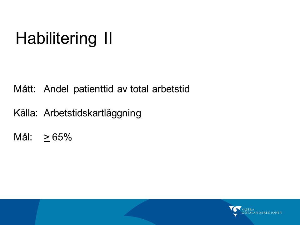 Habilitering II Mått: Andel patienttid av total arbetstid