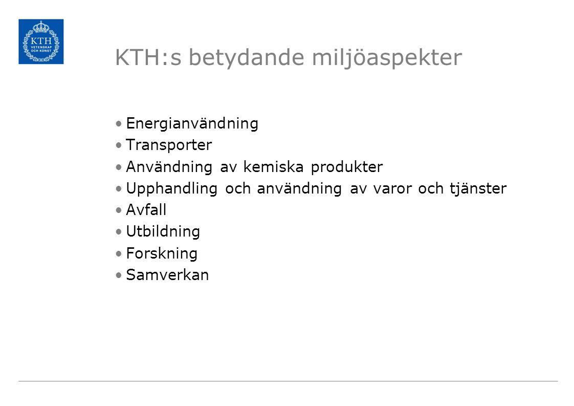 KTH:s betydande miljöaspekter