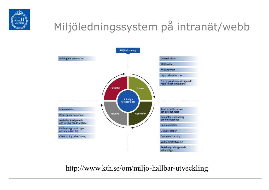 Miljöledningssystem på intranät/webb