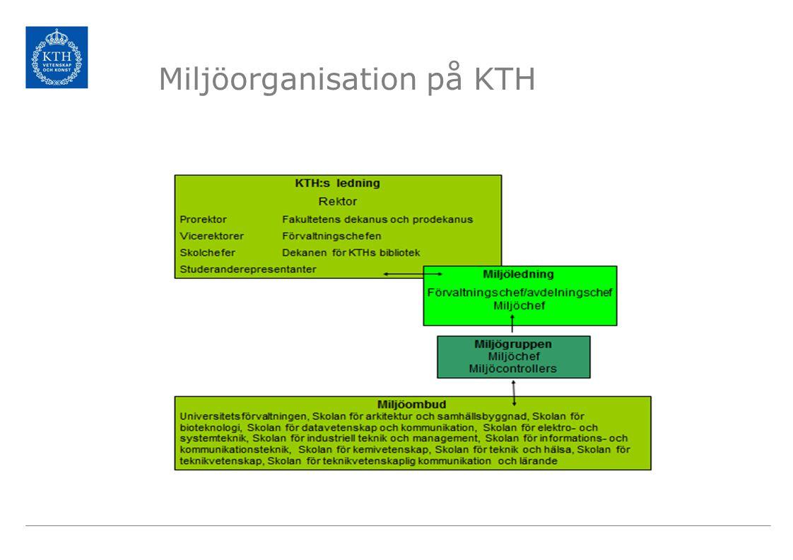Miljöorganisation på KTH
