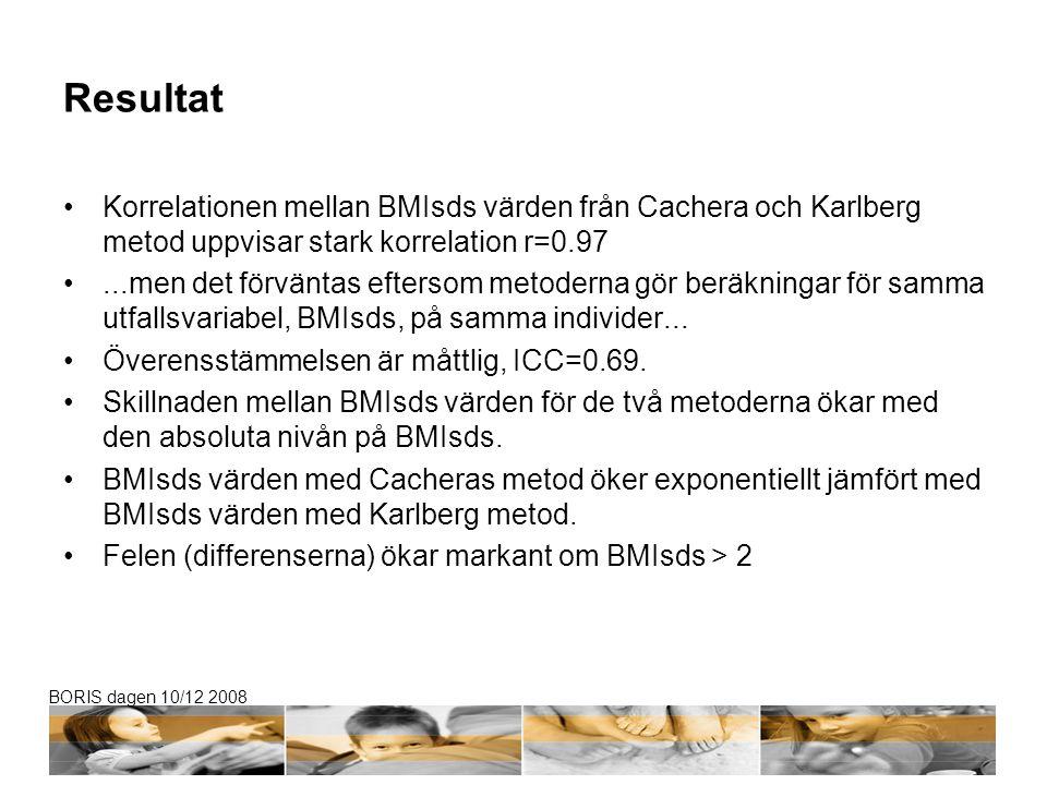 Resultat Korrelationen mellan BMIsds värden från Cachera och Karlberg metod uppvisar stark korrelation r=0.97.