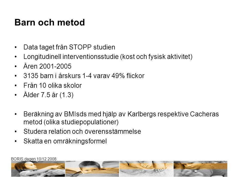 Barn och metod Data taget från STOPP studien