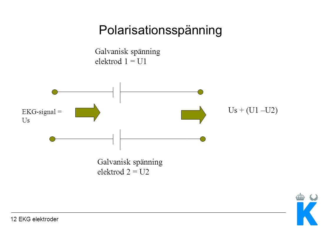 Polarisationsspänning