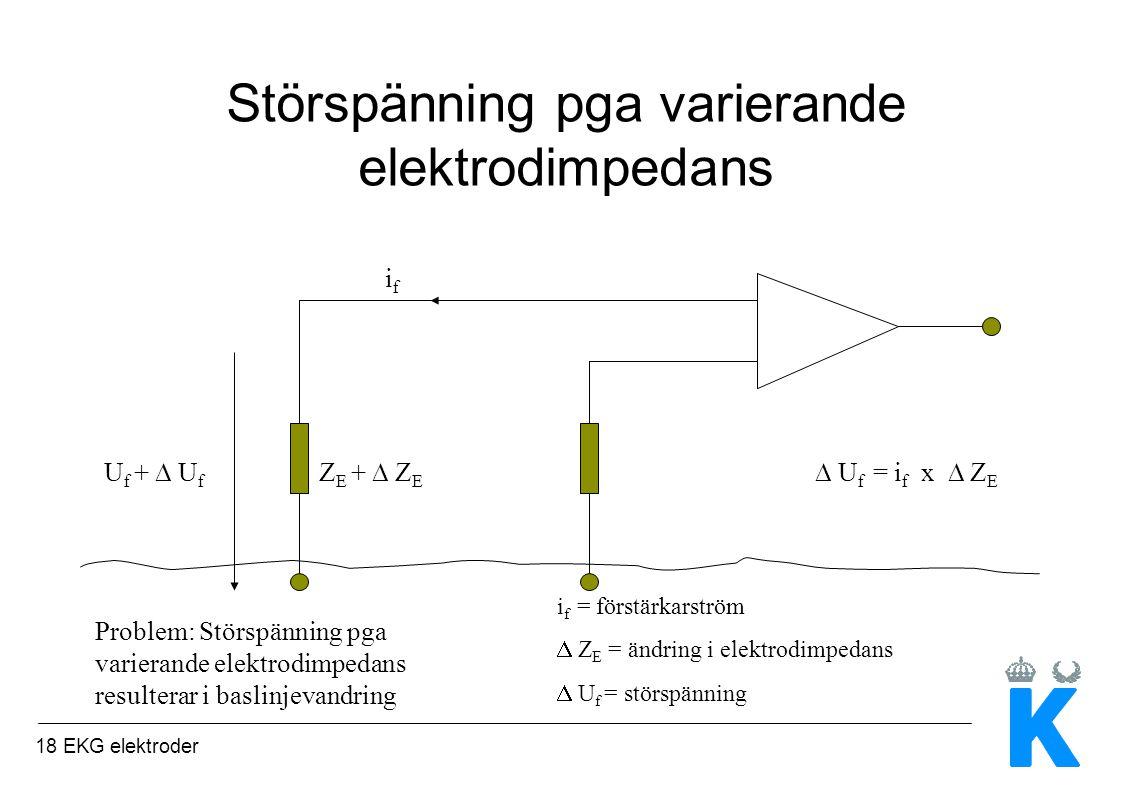Störspänning pga varierande elektrodimpedans