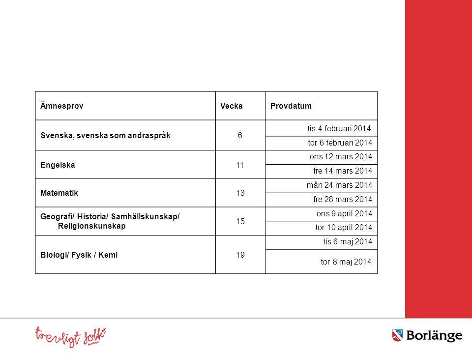 Ämnesprov Vecka. Provdatum. Svenska, svenska som andraspråk. 6. tis 4 februari 2014. tor 6 februari 2014.