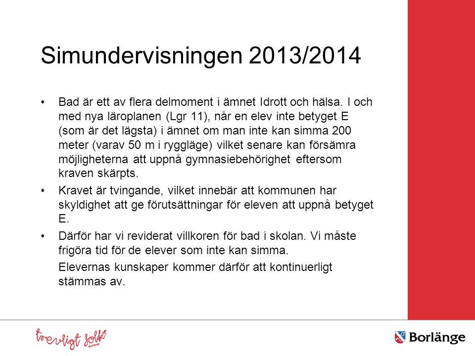 Simundervisningen 2013/2014