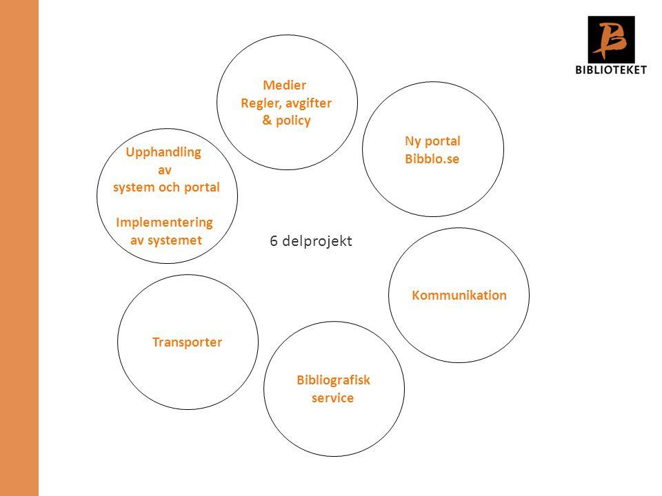 6 delprojekt Medier Regler, avgifter & policy Ny portal Bibblo.se