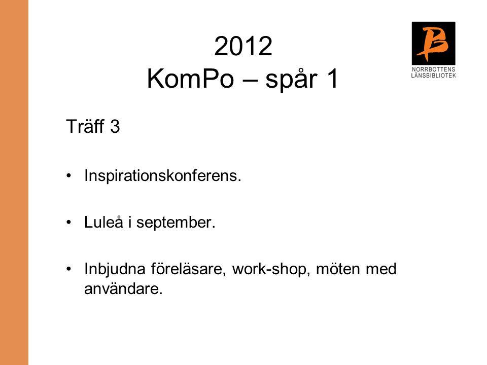 2012 KomPo – spår 1 Träff 3 Inspirationskonferens. Luleå i september.
